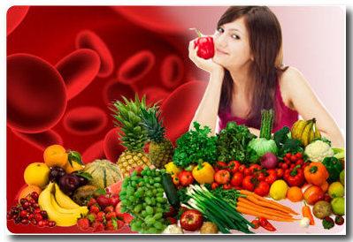 Lista De Enfermedades Mejor Curadas Por La Naturopatía